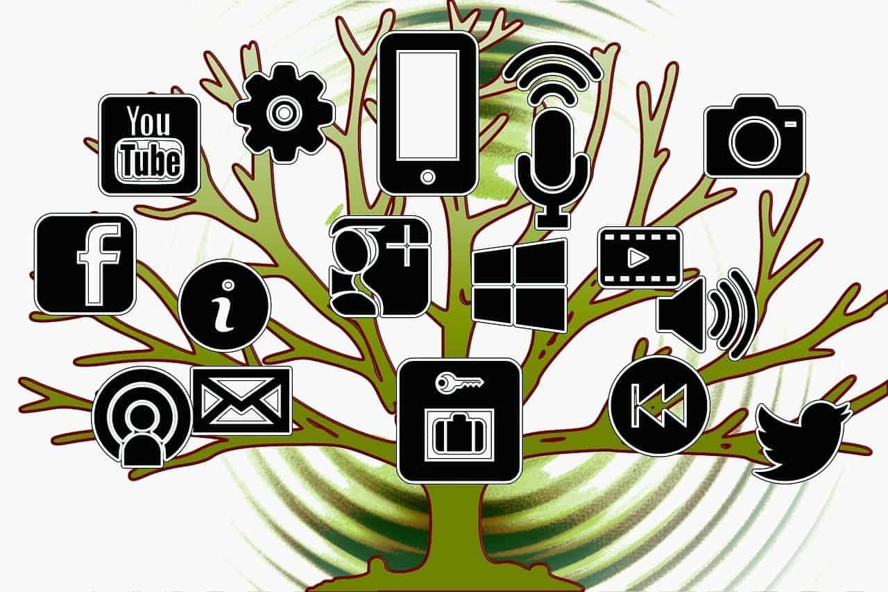 Social Media  For Public Relations